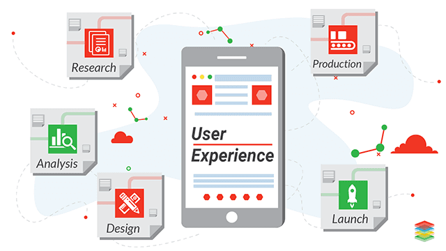 xenonstack-what-is-user-experience-design